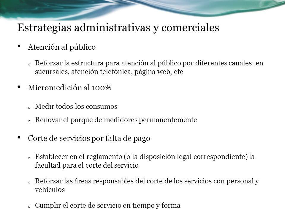 Estrategias administrativas y comerciales Atención al público o Reforzar la estructura para atención al público por diferentes canales: en sucursales,