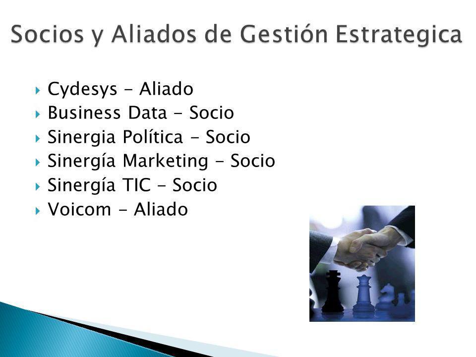 Cydesys - Aliado Business Data - Socio Sinergia Política - Socio Sinergía Marketing - Socio Sinergía TIC - Socio Voicom - Aliado