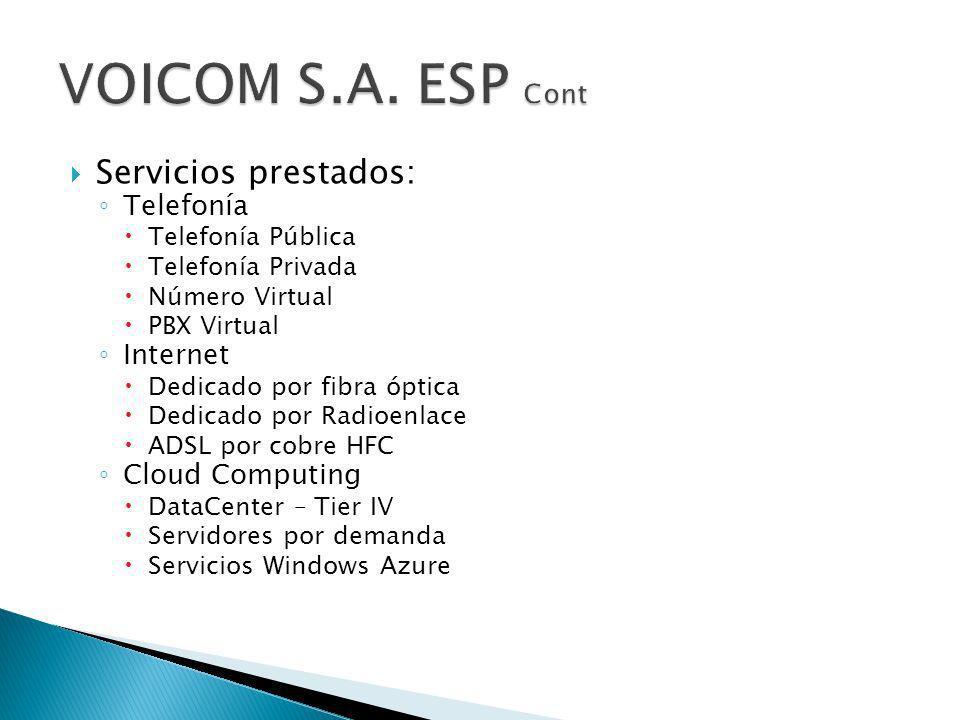 Servicios prestados: Telefonía Telefonía Pública Telefonía Privada Número Virtual PBX Virtual Internet Dedicado por fibra óptica Dedicado por Radioenl