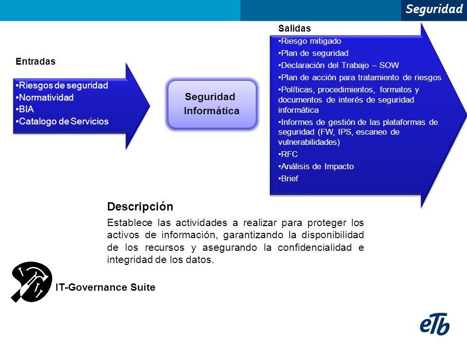 Descripción Establece las actividades a realizar para proteger los activos de información, garantizando la disponibilidad de los recursos y asegurando