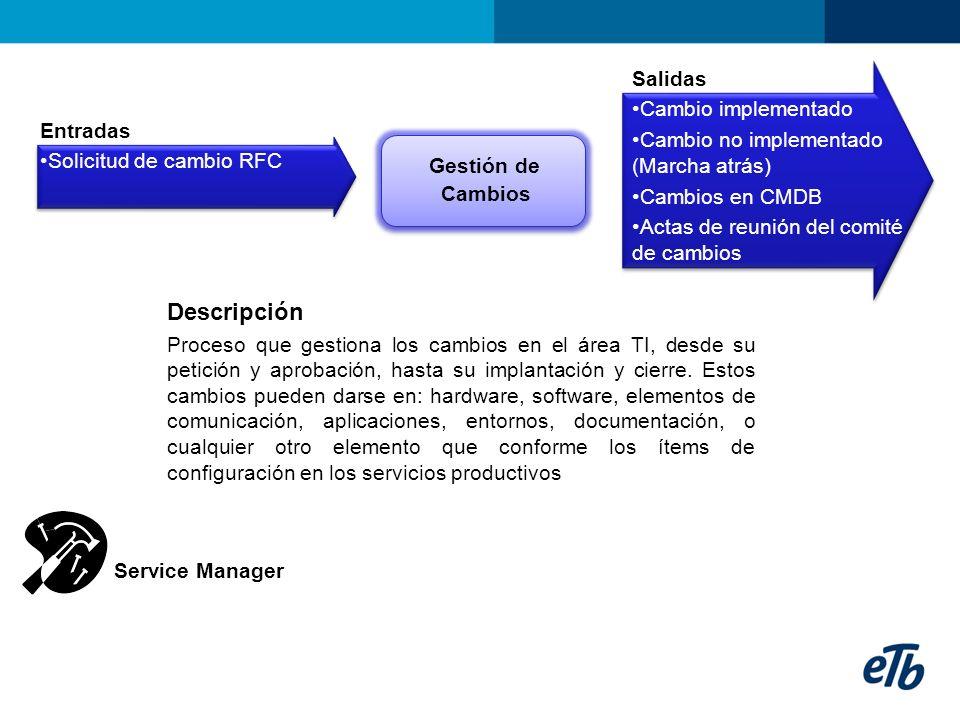 Entradas Solicitud de cambio RFC Información en Serena Tiquetes en Service Manager Descripción Proceso que gestiona los despliegues de hardware y/o software de gran cantidad o críticos, especialmente despliegues iníciales de nuevas aplicaciones o que afecten al negocio.