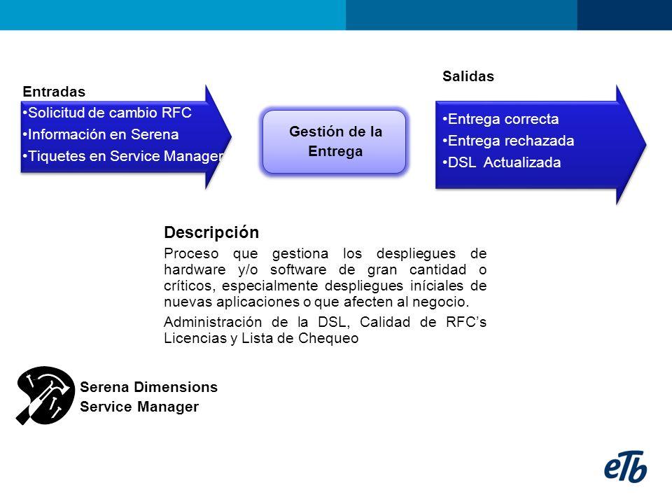 Entradas Solicitud de cambio RFC Información en Serena Tiquetes en Service Manager Descripción Proceso que gestiona los despliegues de hardware y/o so