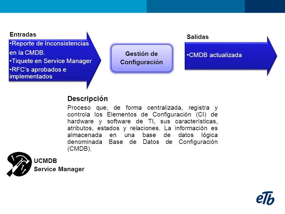 Entradas Reporte de Inconsistencias en la CMDB. Tiquete en Service Manager RFCs aprobados e implementados Descripción Proceso que, de forma centraliza