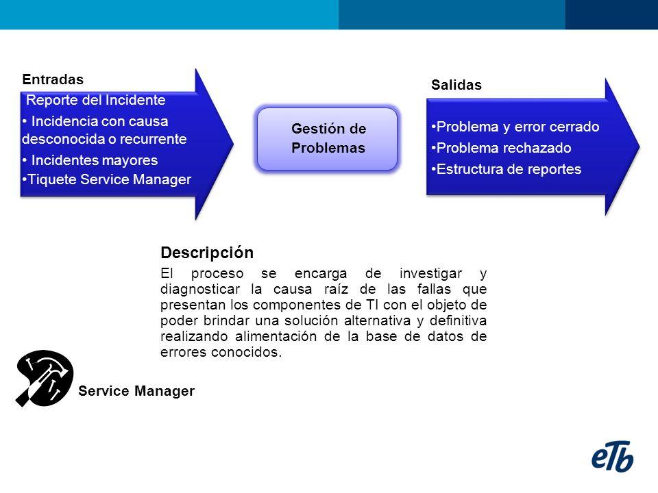 Entradas Reporte del Incidente Incidencia con causa desconocida o recurrente Incidentes mayores Tiquete Service Manager Descripción El proceso se enca
