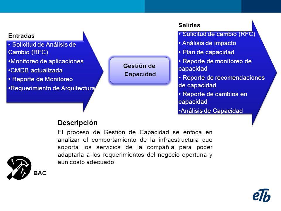 Descripción El proceso de la Gestión de la Disponibilidad se encarga de la implementación, medición y administración de la disponibilidad de la infraestructura de TI con el fin optimizar la capacidad de la infraestructura de TI Entradas Reporte del incidente Catalogo de Servicios Acuerdo de nivel de servicio CMBD actualizada Solicitud de reporte de disponibilidad Solicitud de monitoreo de disponibilidad Tiquete de solicitud Gestión de Disponibilidad Gestión de Disponibilidad Salidas Plan de disponibilidad Solicitud de cambio (RFC) Reportes de disponibilidad Alarmas Iniciativas de mejora BAC HP Open View