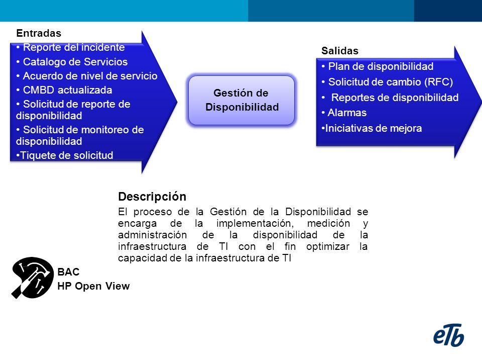 Descripción El proceso de la Gestión de la Disponibilidad se encarga de la implementación, medición y administración de la disponibilidad de la infrae