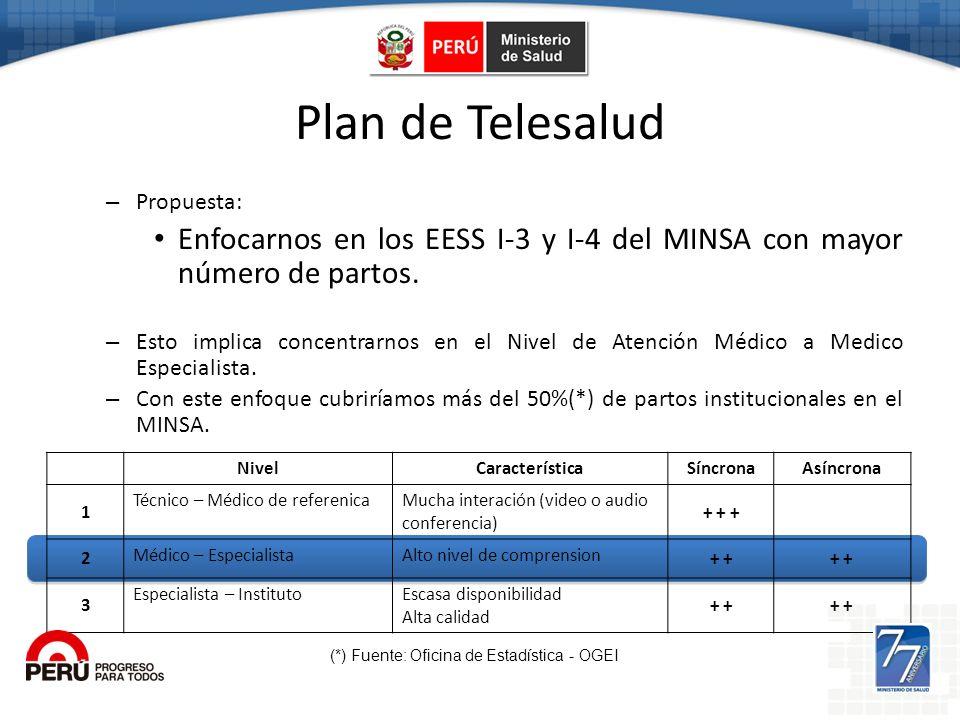 Ogei Plan de Telesalud (*) Fuente: Oficina de Estadística - OGEI NivelCaracterísticaSíncronaAsíncrona 1 Técnico – Médico de referenicaMucha interación