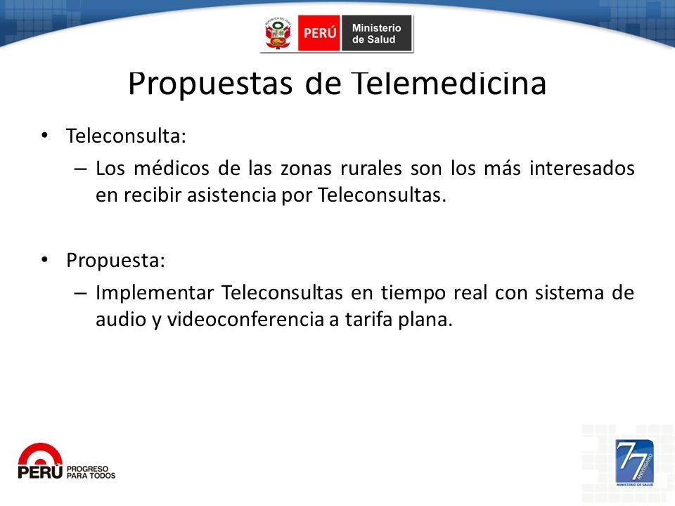 Propuestas de Telemedicina Teleconsulta: – Los médicos de las zonas rurales son los más interesados en recibir asistencia por Teleconsultas. Propuesta