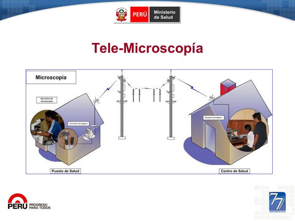 Tele-Microscopía