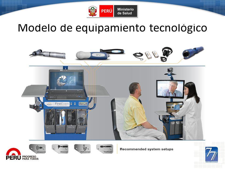Modelo de equipamiento tecnológico