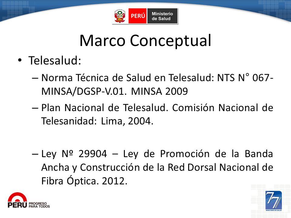 Marco Conceptual Telesalud: – Norma Técnica de Salud en Telesalud: NTS N° 067- MINSA/DGSP-V.01. MINSA 2009 – Plan Nacional de Telesalud. Comisión Naci