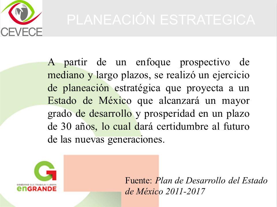 PLANEACIÓN ESTRATEGICA Fuente: Plan de Desarrollo del Estado de México 2011-2017 A partir de un enfoque prospectivo de mediano y largo plazos, se real
