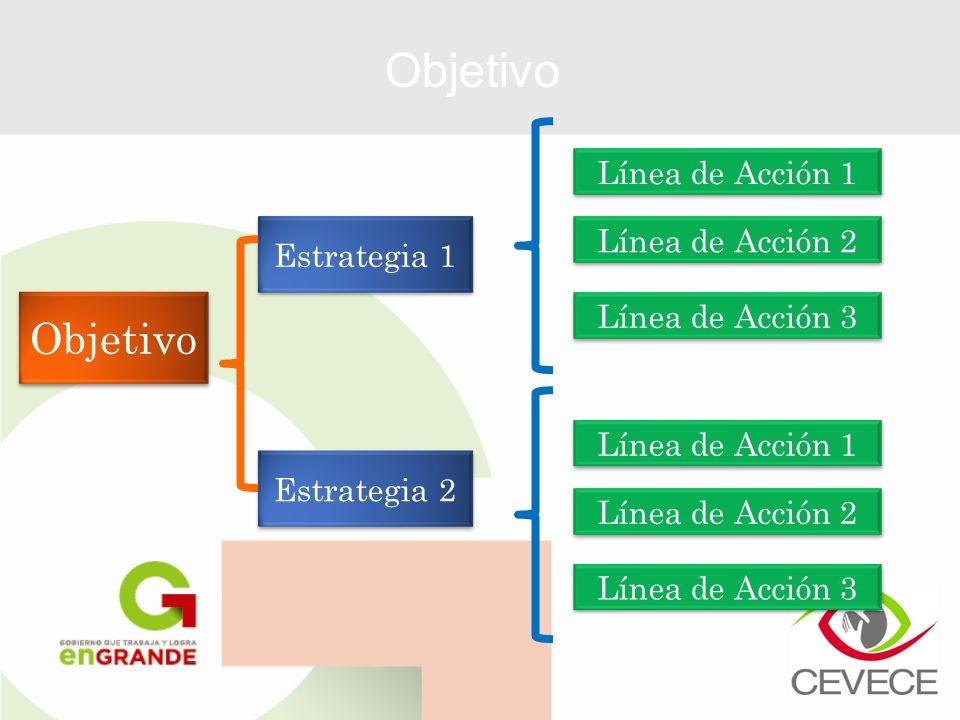 Objetivo Estrategia 1 Estrategia 2 Línea de Acción 1 Línea de Acción 2 Línea de Acción 3 Línea de Acción 1 Línea de Acción 2 Línea de Acción 3