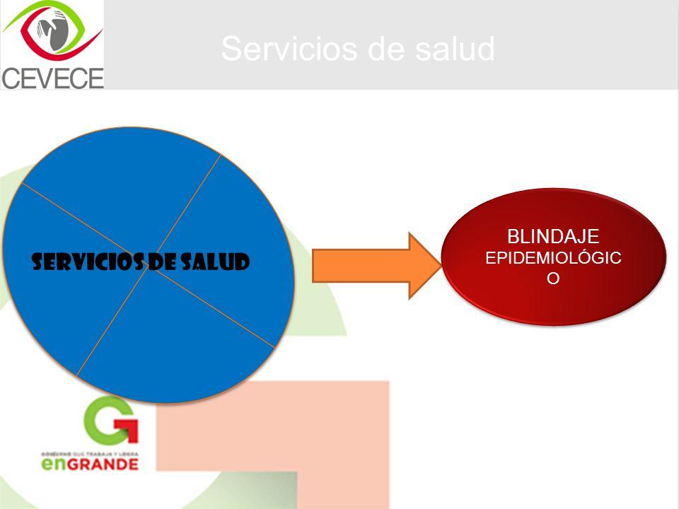 BLINDAJE EPIDEMIOLÓGIC O SERVICIOS DE SALUD Servicios de salud