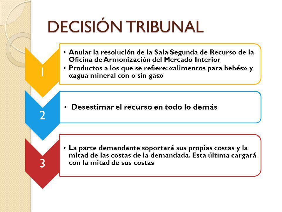 DECISIÓN TRIBUNAL 1 Anular la resolución de la Sala Segunda de Recurso de la Oficina de Armonización del Mercado Interior Productos a los que se refie