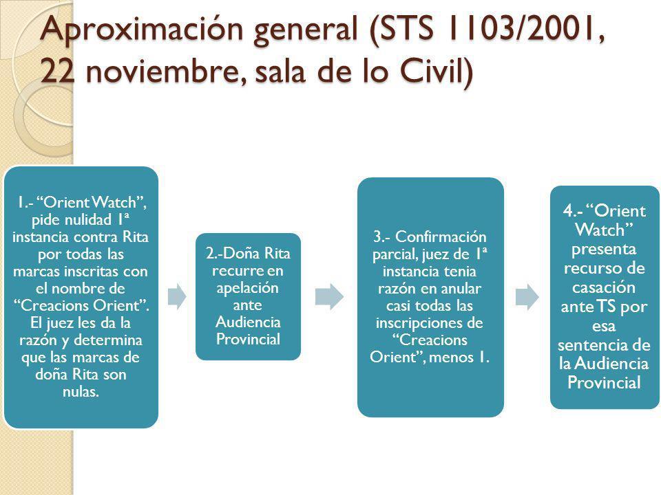 Aproximación general (STS 1103/2001, 22 noviembre, sala de lo Civil) 1.- Orient Watch, pide nulidad 1ª instancia contra Rita por todas las marcas inscritas con el nombre de Creacions Orient.