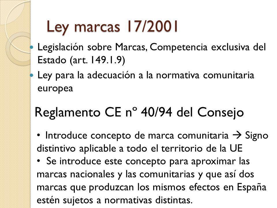 Ley marcas 17/2001 Legislación sobre Marcas, Competencia exclusiva del Estado (art. 149.1.9) Ley para la adecuación a la normativa comunitaria europea
