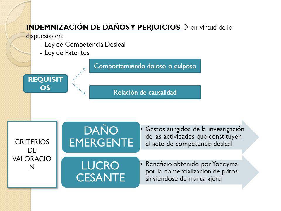 CRITERIOS DE VALORACIÓ N INDEMNIZACIÓN DE DAÑOS Y PERJUICIOS en virtud de lo dispuesto en: - Ley de Competencia Desleal - Ley de Patentes REQUISIT OS