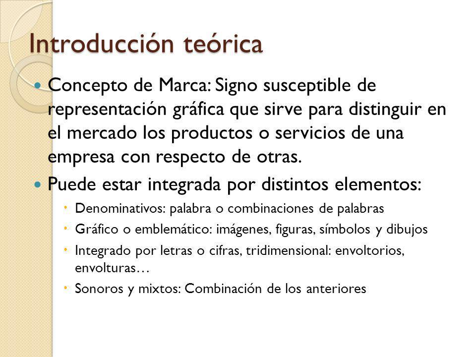 Introducción teórica Concepto de Marca: Signo susceptible de representación gráfica que sirve para distinguir en el mercado los productos o servicios de una empresa con respecto de otras.