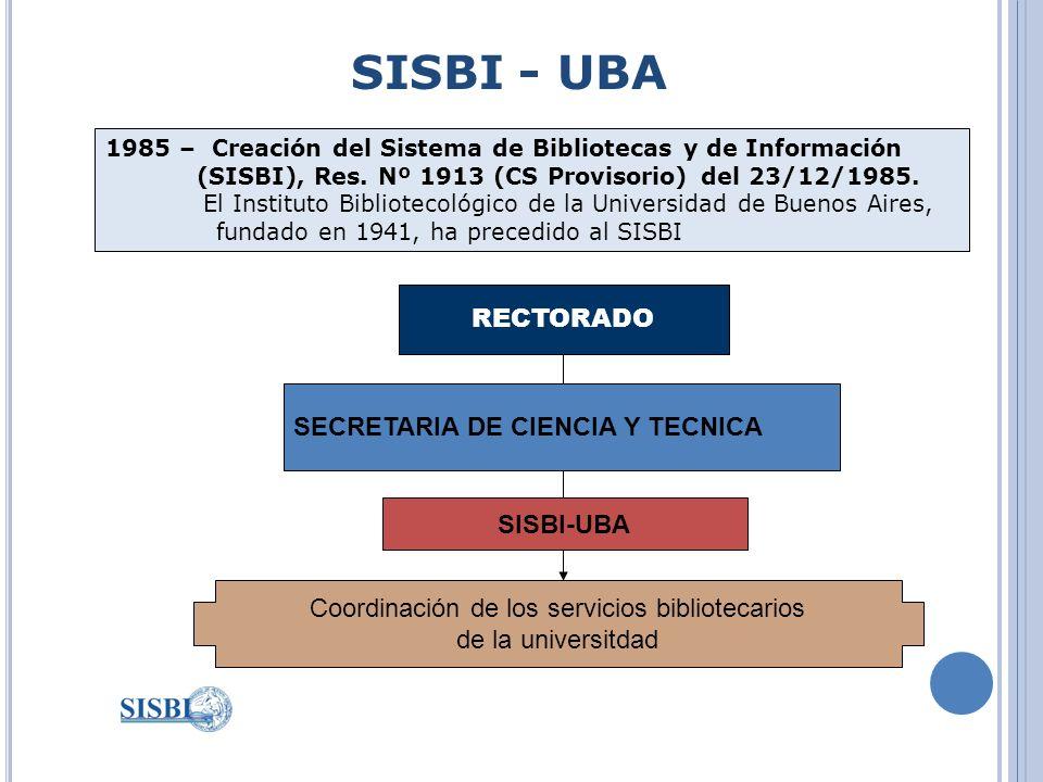 SISBI - UBA Coordinación de los servicios bibliotecarios de la universitdad 1985 – Creación del Sistema de Bibliotecas y de Información (SISBI), Res.