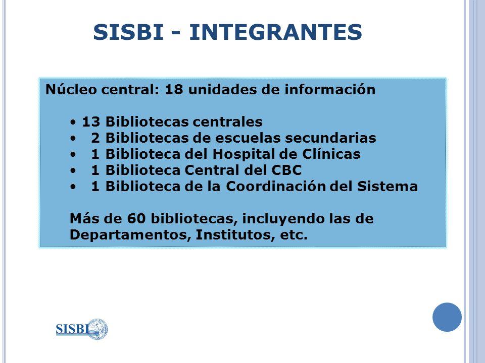 SISBI - INTEGRANTES Núcleo central: 18 unidades de información 13 Bibliotecas centrales 2 Bibliotecas de escuelas secundarias 1 Biblioteca del Hospital de Clínicas 1 Biblioteca Central del CBC 1 Biblioteca de la Coordinación del Sistema Más de 60 bibliotecas, incluyendo las de Departamentos, Institutos, etc.