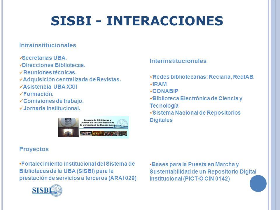 SISBI - INTERACCIONES Intrainstitucionales Secretarias UBA.