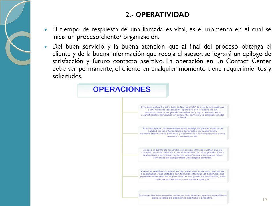 2.- OPERATIVIDAD El tiempo de respuesta de una llamada es vital, es el momento en el cual se inicia un proceso cliente/ organización. Del buen servici