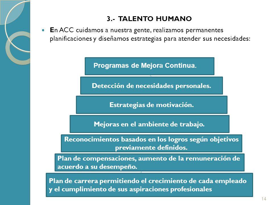 3.- TALENTO HUMANO En ACC cuidamos a nuestra gente, realizamos permanentes planificaciones y diseñamos estrategias para atender sus necesidades: 14 Pr