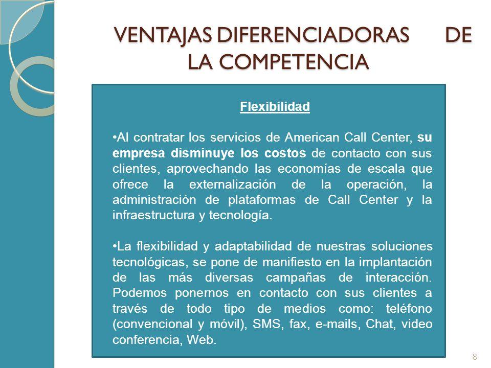 VENTAJAS DIFERENCIADORAS DE LA COMPETENCIA VENTAJAS DIFERENCIADORAS DE LA COMPETENCIA 8 Flexibilidad Al contratar los servicios de American Call Cente