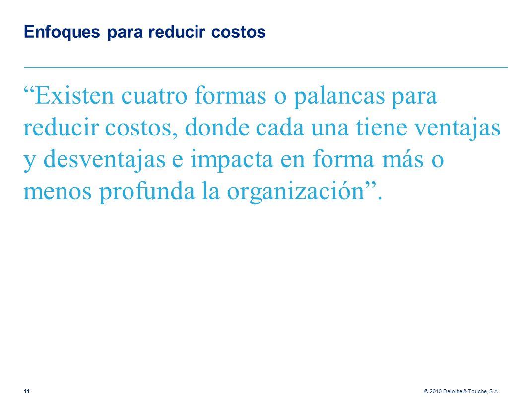 © 2010 Deloitte & Touche, S.A. Enfoques para reducir costos Existen cuatro formas o palancas para reducir costos, donde cada una tiene ventajas y desv