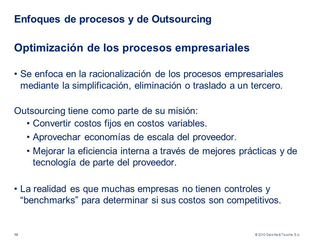 © 2010 Deloitte & Touche, S.A. Enfoques de procesos y de Outsourcing Optimización de los procesos empresariales Se enfoca en la racionalización de los