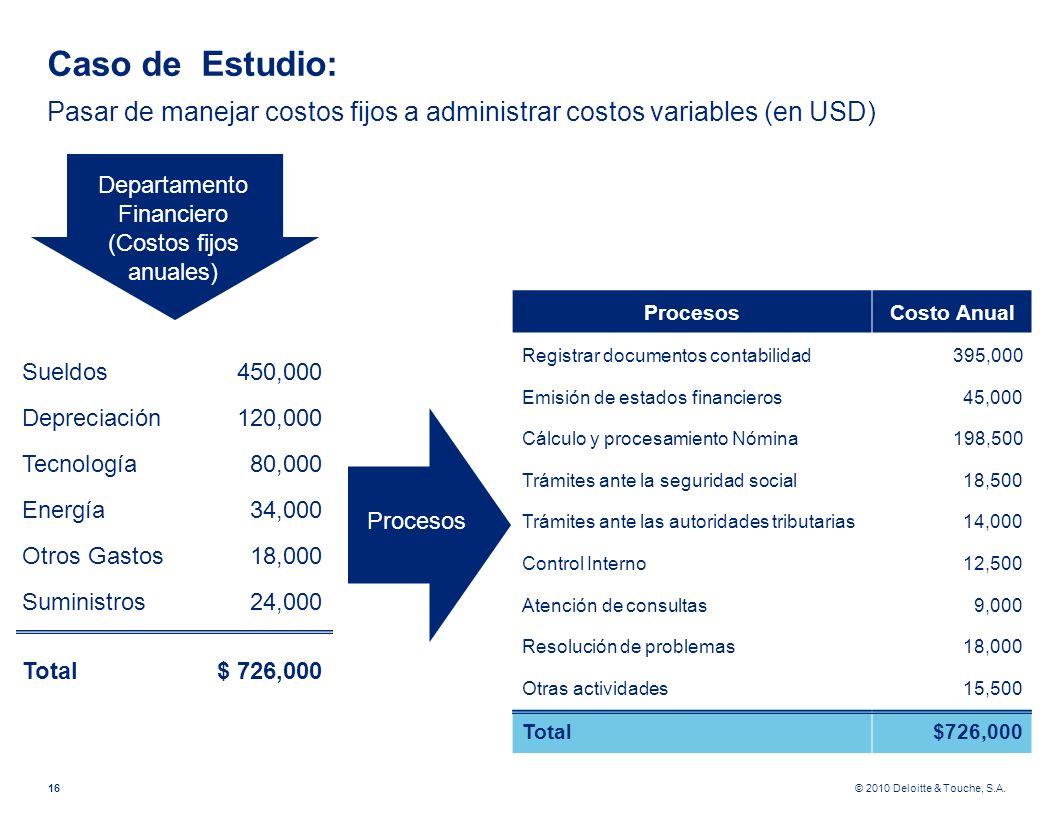 © 2010 Deloitte & Touche, S.A. Caso de Estudio: Pasar de manejar costos fijos a administrar costos variables (en USD) 16 Departamento Financiero (Cost