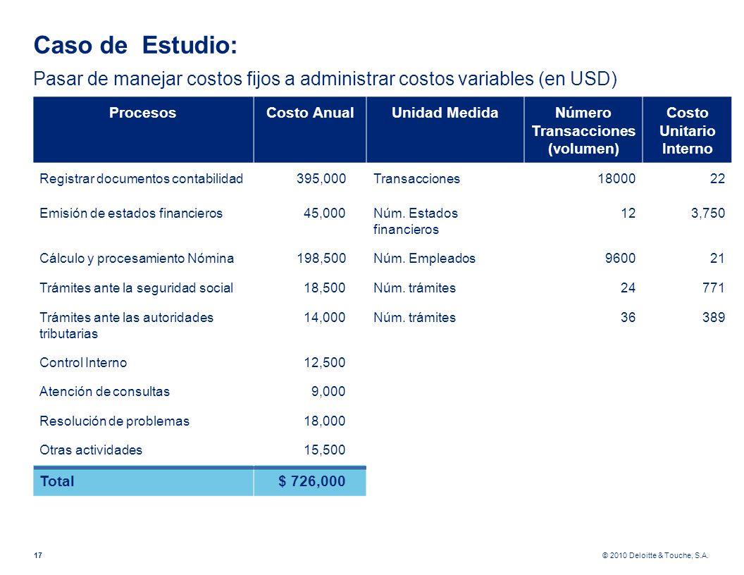 © 2010 Deloitte & Touche, S.A. Caso de Estudio: Pasar de manejar costos fijos a administrar costos variables (en USD) 17 ProcesosCosto AnualUnidad Med