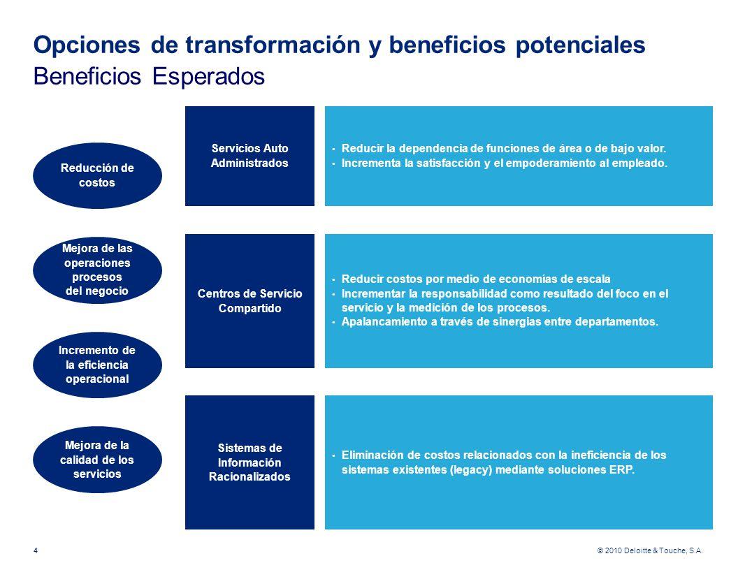 © 2010 Deloitte & Touche, S.A. Opciones de transformación y beneficios potenciales Beneficios Esperados 4 Reducción de costos Mejora de las operacione