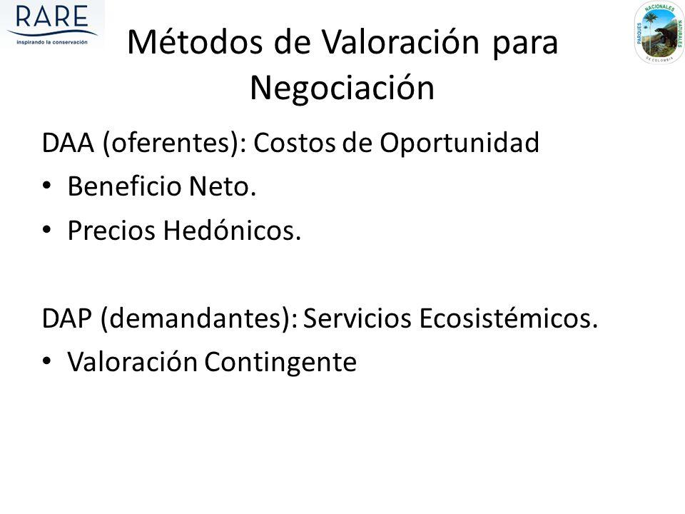 DAA (oferentes): Costos de Oportunidad Beneficio Neto. Precios Hedónicos. DAP (demandantes): Servicios Ecosistémicos. Valoración Contingente Métodos d