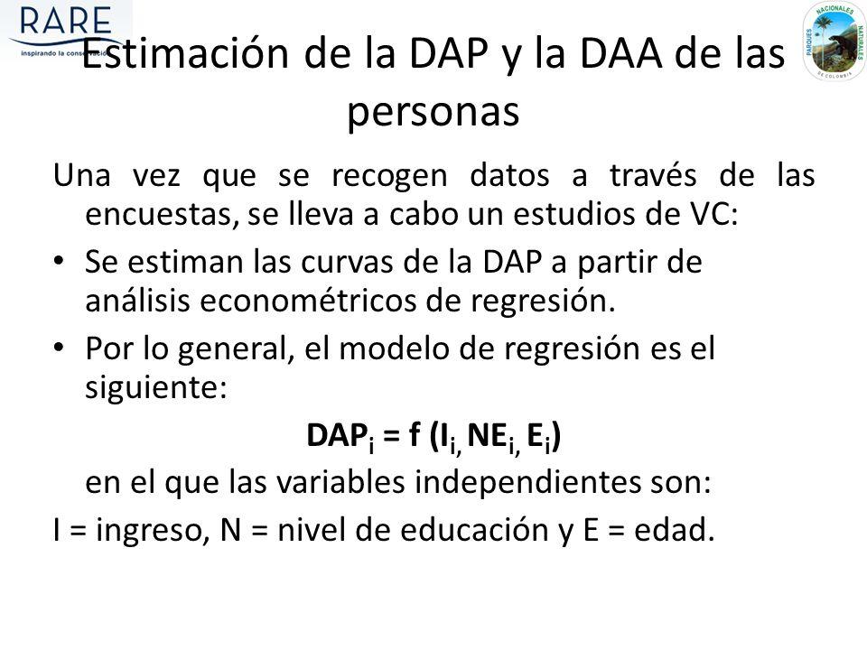 Una vez que se recogen datos a través de las encuestas, se lleva a cabo un estudios de VC: Se estiman las curvas de la DAP a partir de análisis econom