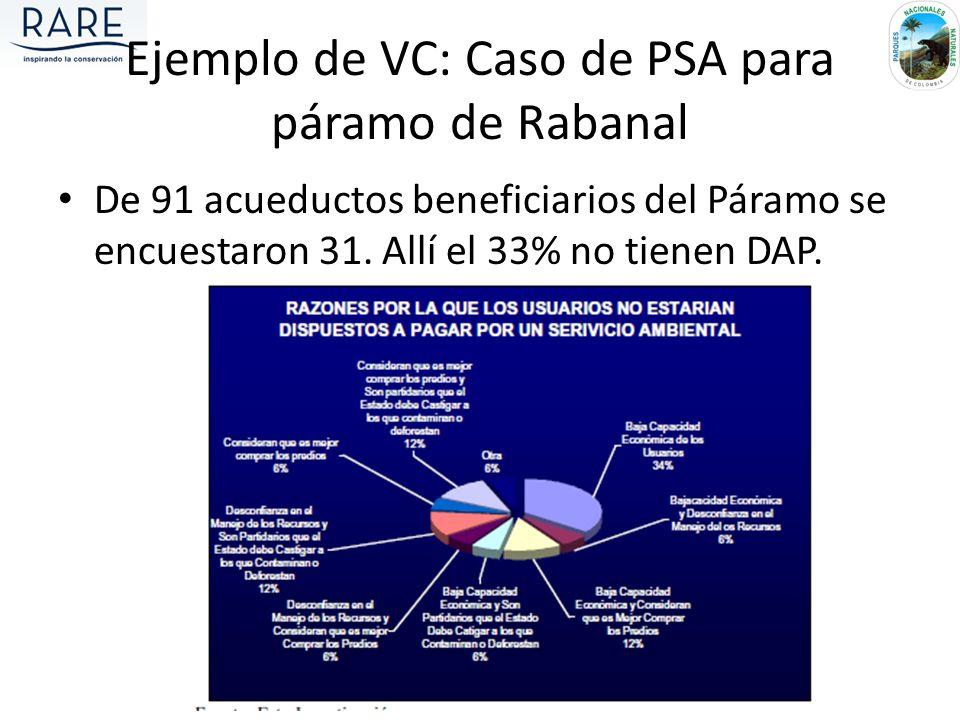 De 91 acueductos beneficiarios del Páramo se encuestaron 31. Allí el 33% no tienen DAP. Ejemplo de VC: Caso de PSA para páramo de Rabanal