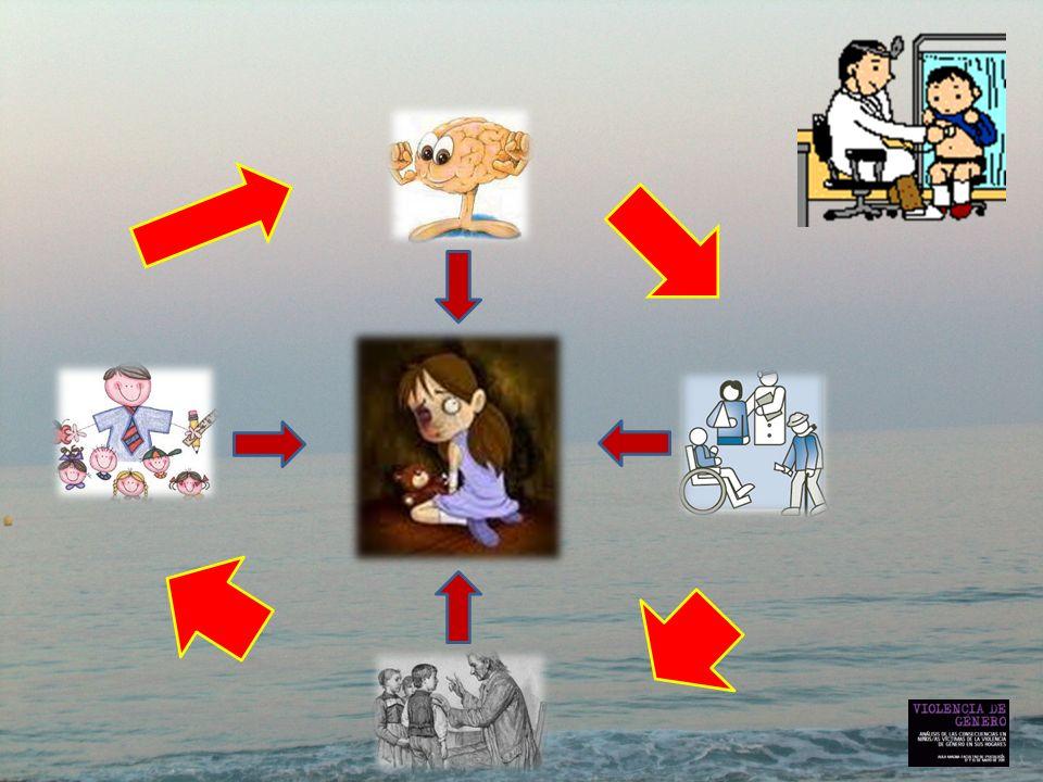 ¿La exposición de la niñez a la IPV afecta a la salud física.