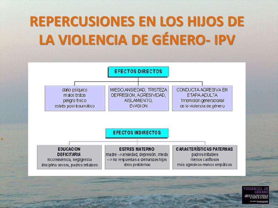 REPERCUSIONES EN LOS HIJOS DE LA VIOLENCIA DE GÉNERO- IPV