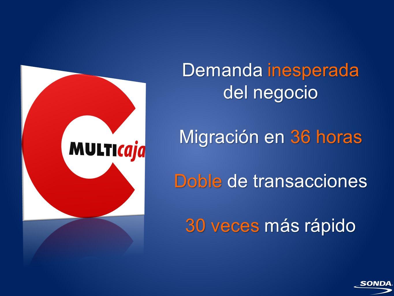 Demanda inesperada del negocio Migración en 36 horas Doble de transacciones 30 veces más rápido
