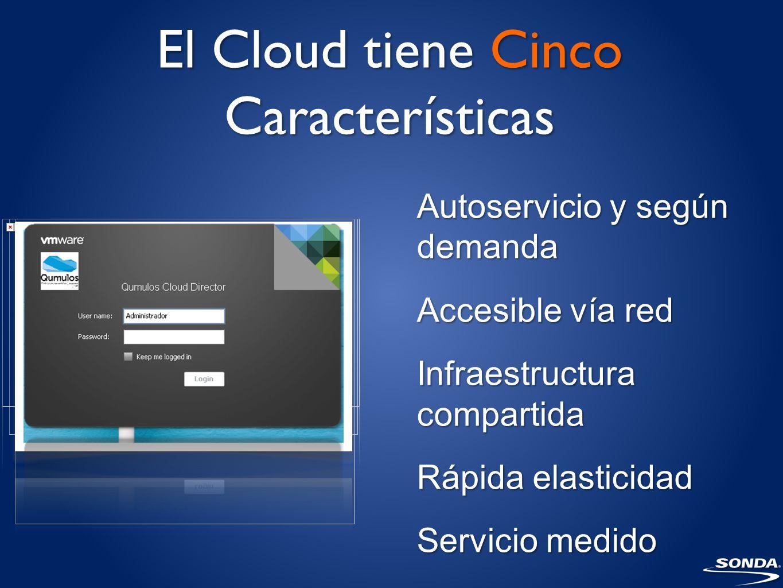 Autoservicio y según demanda Accesible vía red Infraestructura compartida Rápida elasticidad Servicio medido El Cloud tiene Cinco Características