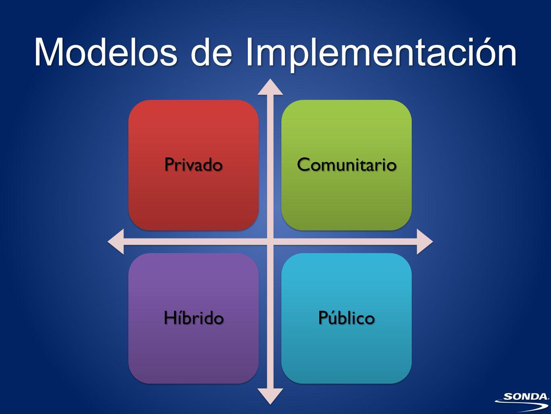 Modelos de Implementación PrivadoComunitario HíbridoPúblico