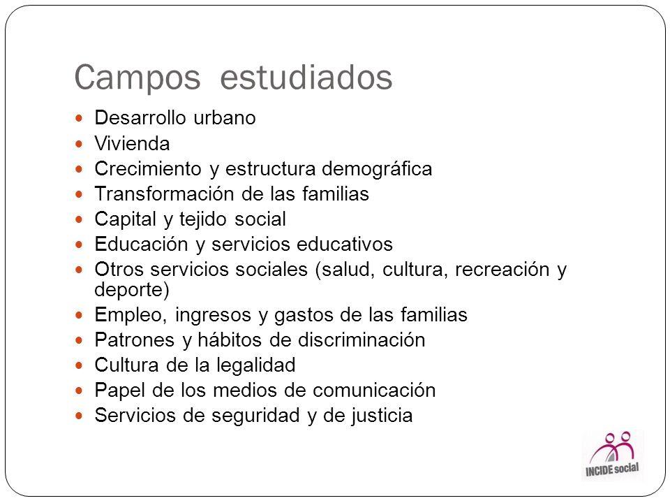 Zonas metropolitanas y municipios estudiados 2003-2005 (alianza INCIDE Social y Consejo Ciudadano de Cd.