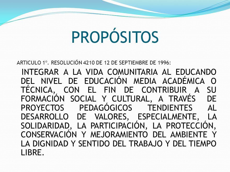 PROPÓSITOS ARTICULO 1º. RESOLUCIÓN 4210 DE 12 DE SEPTIEMBRE DE 1996: INTEGRAR A LA VIDA COMUNITARIA AL EDUCANDO DEL NIVEL DE EDUCACIÓN MEDIA ACADÉMICA