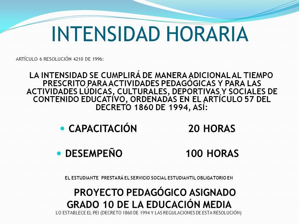 INTENSIDAD HORARIA ARTÍCULO 6 RESOLUCIÓN 4210 DE 1996: LA INTENSIDAD SE CUMPLIRÁ DE MANERA ADICIONAL AL TIEMPO PRESCRITO PARA ACTIVIDADES PEDAGÓGICAS