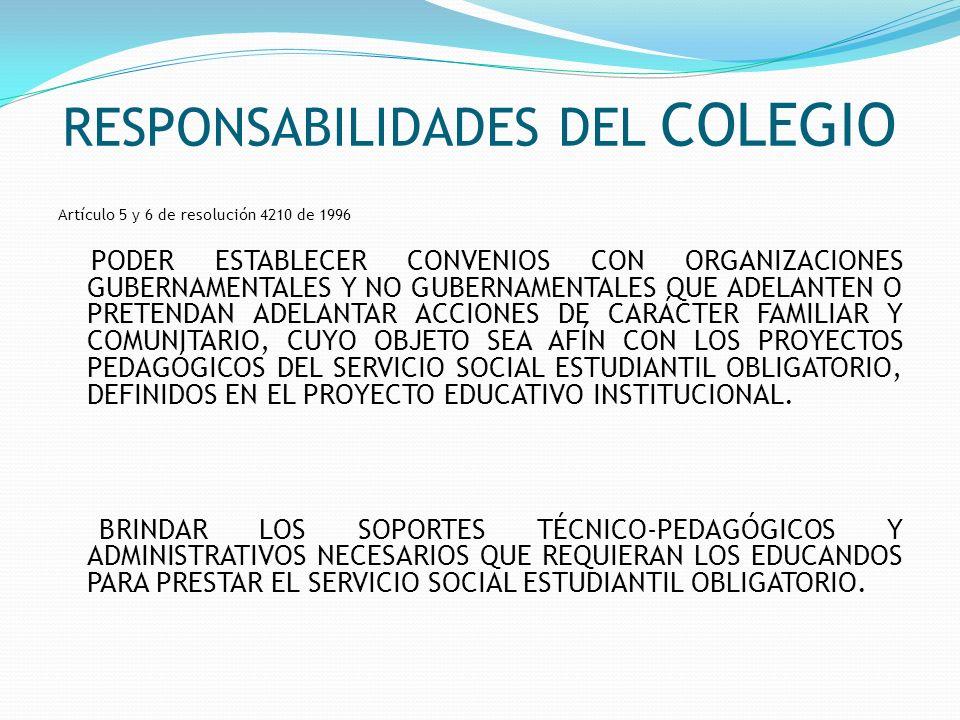 RESPONSABILIDADES DEL COLEGIO Artículo 5 y 6 de resolución 4210 de 1996 PODER ESTABLECER CONVENIOS CON ORGANIZACIONES GUBERNAMENTALES Y NO GUBERNAMENT