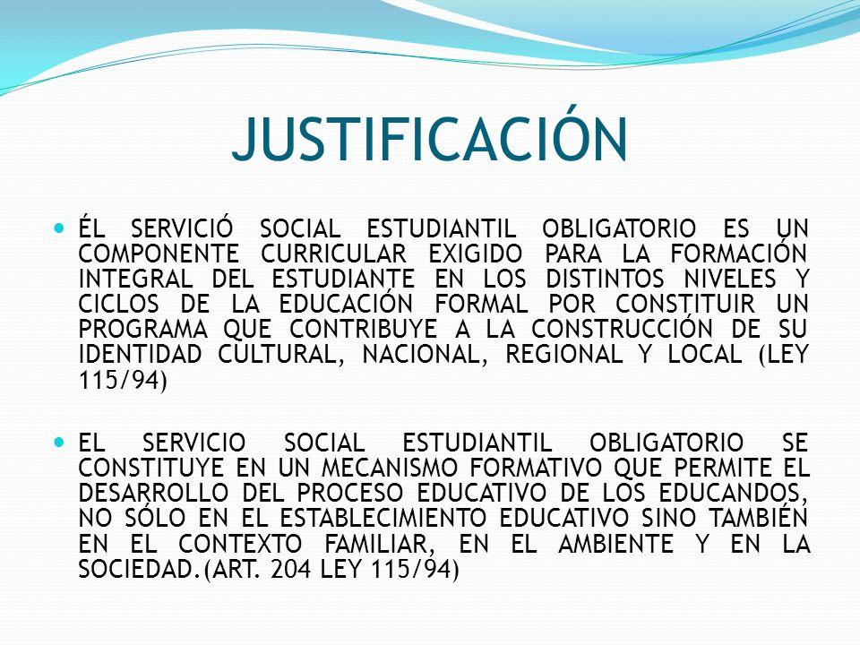 INTENSIDAD HORARIA ARTÍCULO 6 RESOLUCIÓN 4210 DE 1996: LA INTENSIDAD SE CUMPLIRÁ DE MANERA ADICIONAL AL TIEMPO PRESCRITO PARA ACTIVIDADES PEDAGÓGICAS Y PARA LAS ACTIVIDADES LÚDICAS, CULTURALES, DEPORTIVAS Y SOCIALES DE CONTENIDO EDUCATIVO, ORDENADAS EN EL ARTÍCULO 57 DEL DECRETO 1860 DE 1994, ASÍ: CAPACITACIÓN 20 HORAS DESEMPEÑO 100 HORAS EL ESTUDIANTE PRESTARÁ EL SERVICIO SOCIAL ESTUDIANTIL OBLIGATORIO EN PROYECTO PEDAGÓGICO ASIGNADO GRADO 10 DE LA EDUCACIÓN MEDIA LO ESTABLECE EL PEI (DECRETO 1860 DE 1994 Y LAS REGULACIONES DE ESTA RESOLUCIÓN)