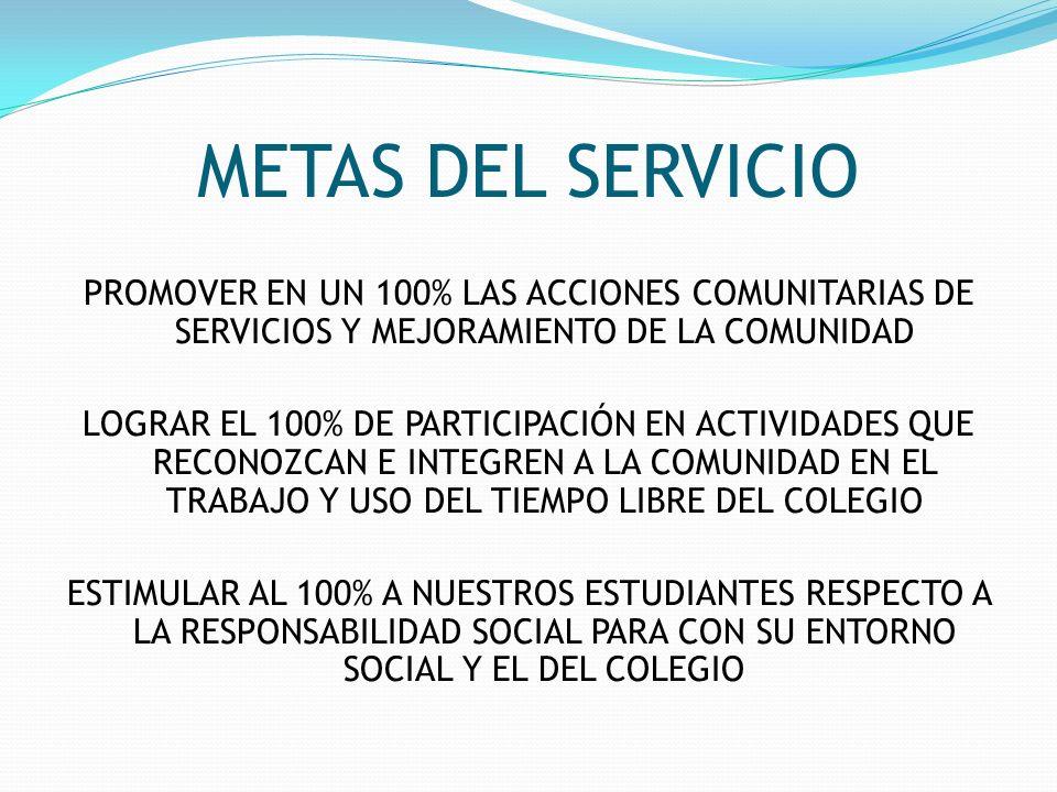 METAS DEL SERVICIO PROMOVER EN UN 100% LAS ACCIONES COMUNITARIAS DE SERVICIOS Y MEJORAMIENTO DE LA COMUNIDAD LOGRAR EL 100% DE PARTICIPACIÓN EN ACTIVI