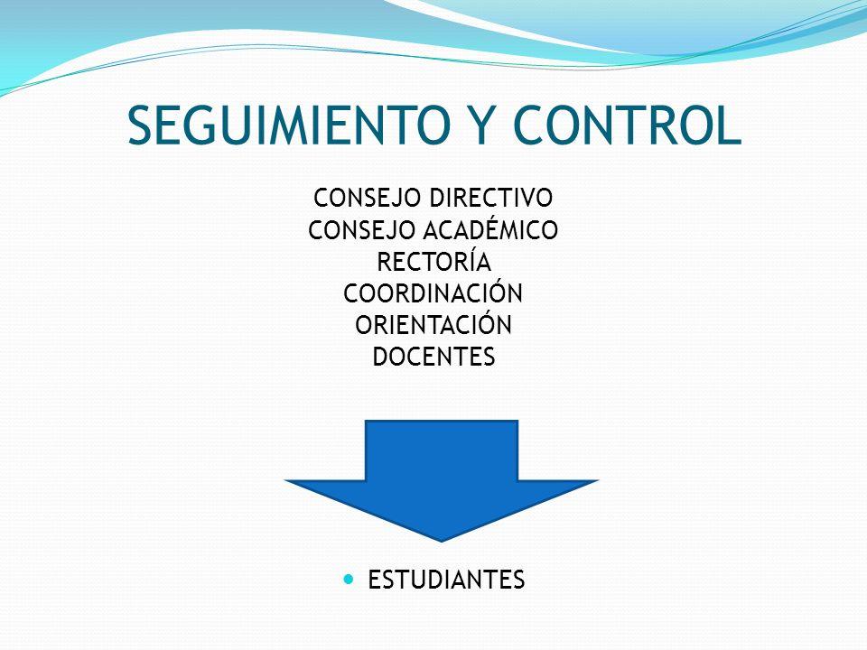 SEGUIMIENTO Y CONTROL CONSEJO DIRECTIVO CONSEJO ACADÉMICO RECTORÍA COORDINACIÓN ORIENTACIÓN DOCENTES ESTUDIANTES
