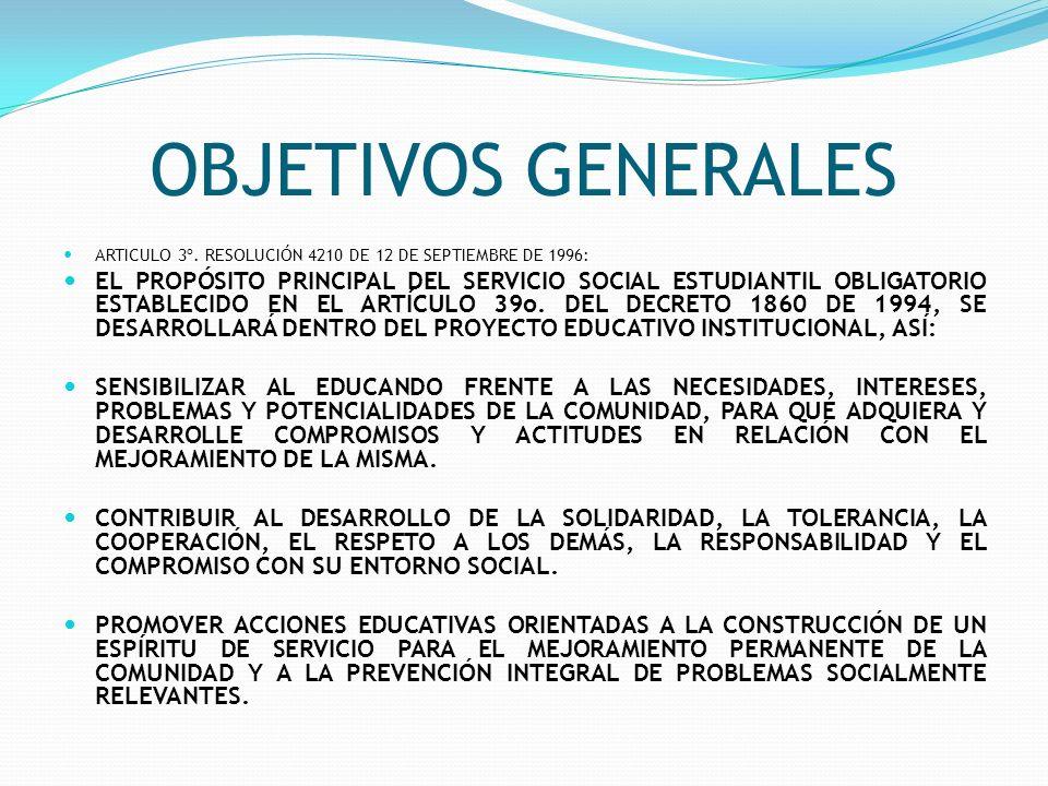 OBJETIVOS GENERALES ARTICULO 3º. RESOLUCIÓN 4210 DE 12 DE SEPTIEMBRE DE 1996: EL PROPÓSITO PRINCIPAL DEL SERVICIO SOCIAL ESTUDIANTIL OBLIGATORIO ESTAB